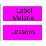 All About Label Materials